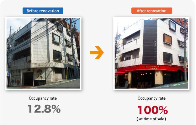 Before renovation→After renovation